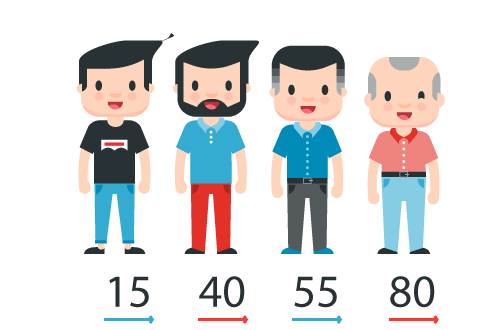 Age-groups